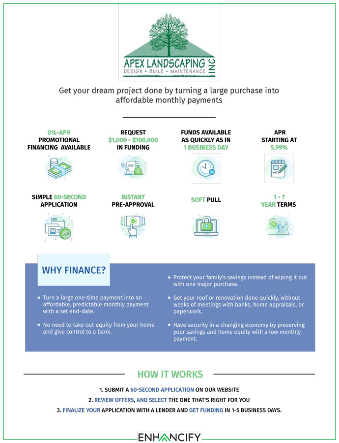 Financing flyer page 1