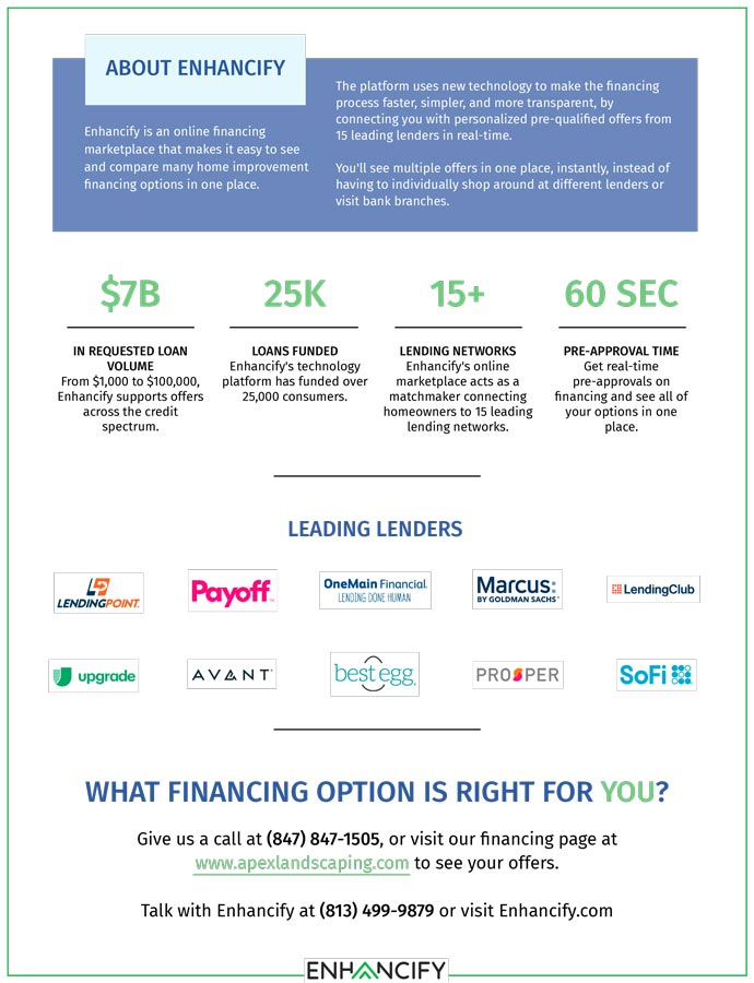 Financing flyer page 2